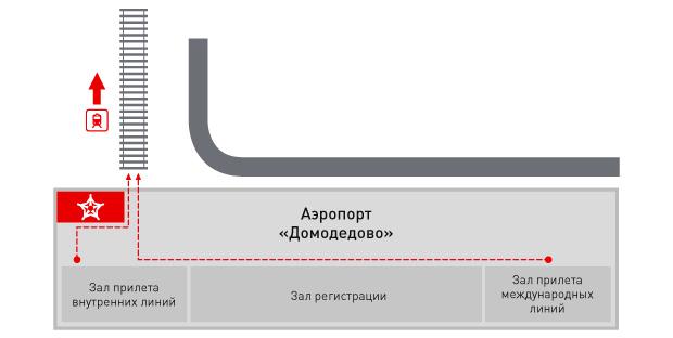 города. движения. между городами село Внуково и Домодедово и схема проезда от. село Внуково до.