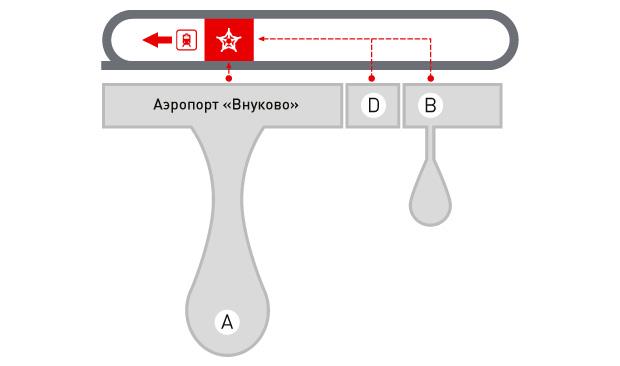схема расположения аэропортов москвы.